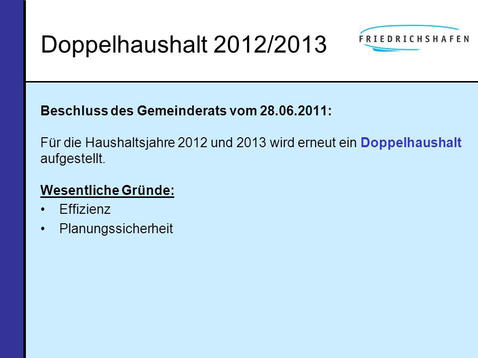 Doppelhaushalt 2012/2013 Beschluss des Gemeinderats vom 28.06.2011: Für die Haushaltsjahre 2012 und 2013 wird erneut ein Doppelhaushalt aufgestellt. W