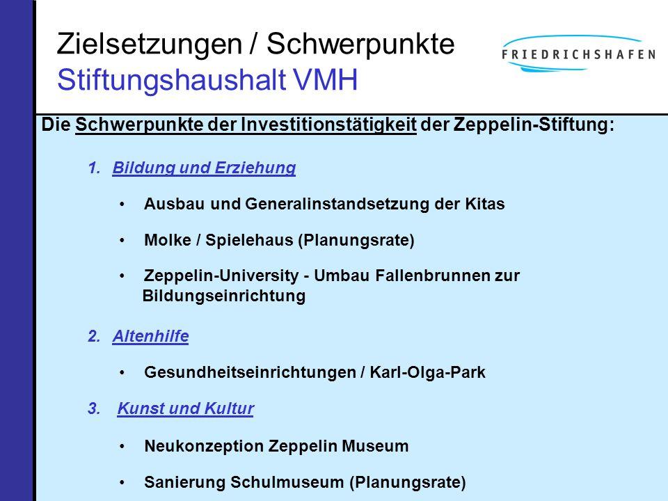 Zielsetzungen / Schwerpunkte Stiftungshaushalt VMH Die Schwerpunkte der Investitionstätigkeit der Zeppelin-Stiftung: 1.Bildung und Erziehung Ausbau un