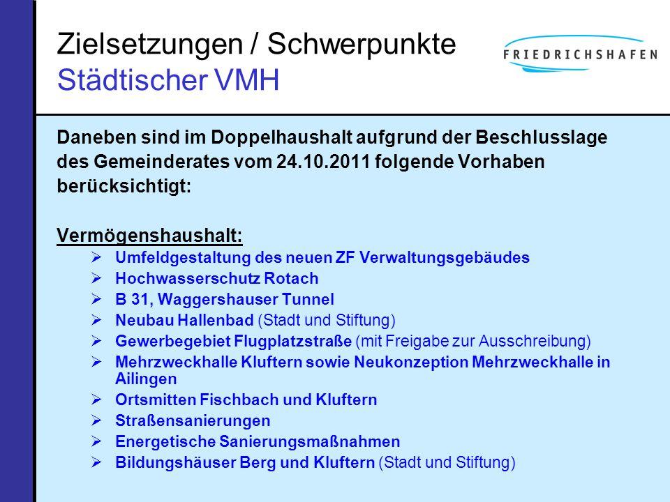 Zielsetzungen / Schwerpunkte Städtischer VMH Daneben sind im Doppelhaushalt aufgrund der Beschlusslage des Gemeinderates vom 24.10.2011 folgende Vorha