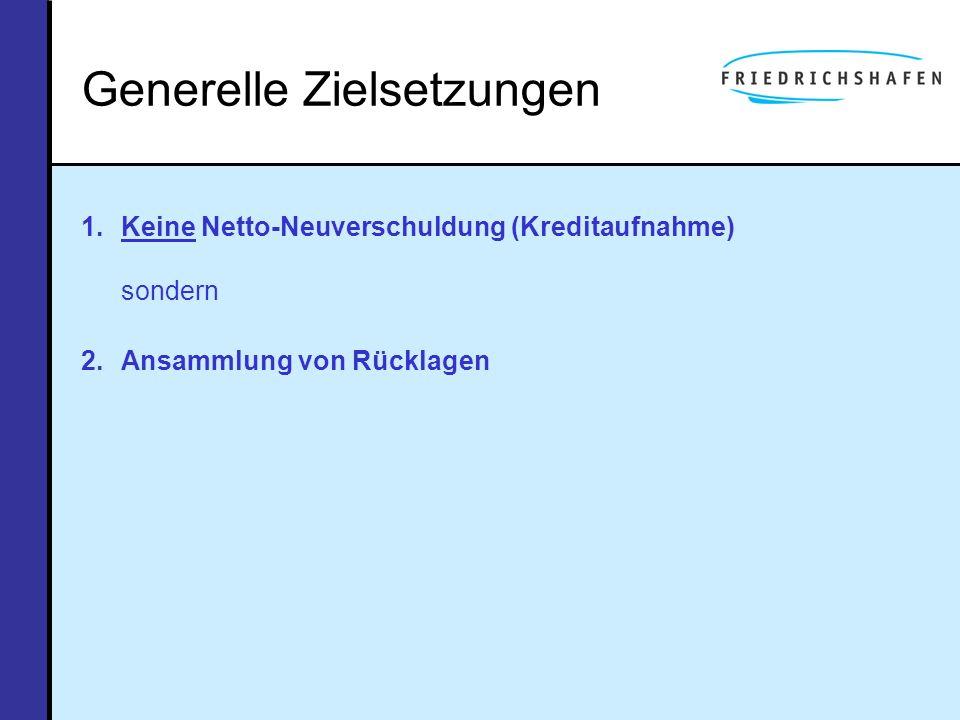 Generelle Zielsetzungen 1.Keine Netto-Neuverschuldung (Kreditaufnahme) sondern 2.Ansammlung von Rücklagen