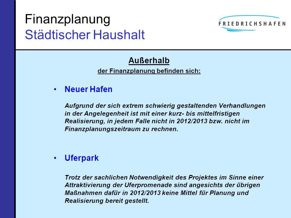 Finanzplanung Städtischer Haushalt Außerhalb der Finanzplanung befinden sich: Neuer Hafen Aufgrund der sich extrem schwierig gestaltenden Verhandlunge