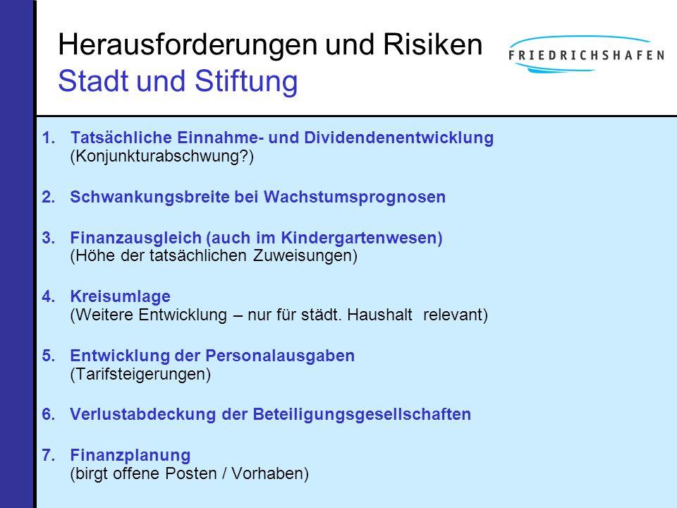 Herausforderungen und Risiken Stadt und Stiftung 1.Tatsächliche Einnahme- und Dividendenentwicklung (Konjunkturabschwung?) 2.Schwankungsbreite bei Wac