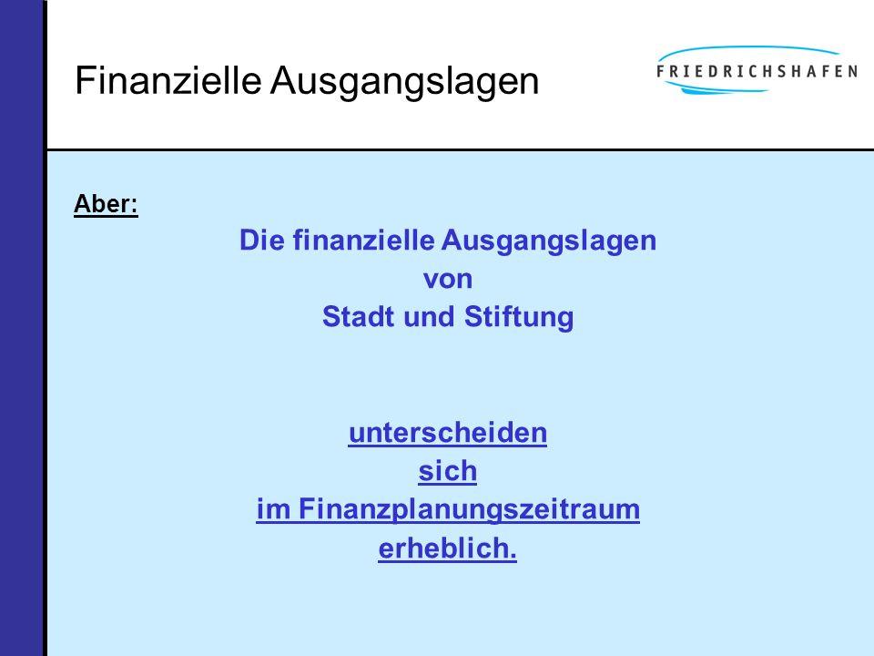 Finanzielle Ausgangslagen Aber: Die finanzielle Ausgangslagen von Stadt und Stiftung unterscheiden sich im Finanzplanungszeitraum erheblich.