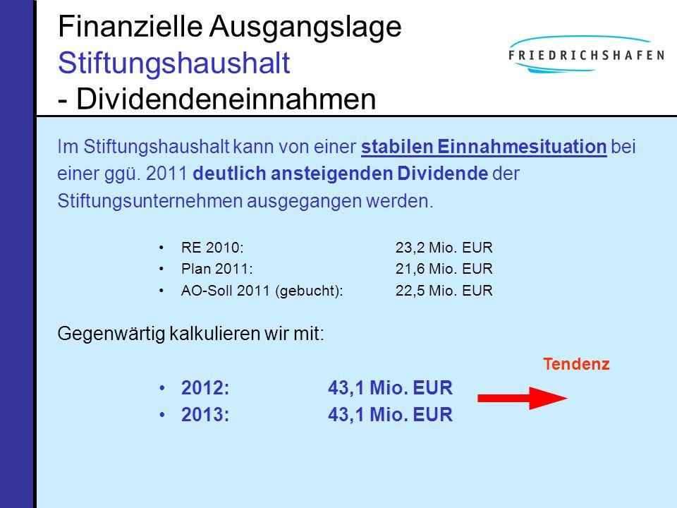 Finanzielle Ausgangslage Stiftungshaushalt - Dividendeneinnahmen Im Stiftungshaushalt kann von einer stabilen Einnahmesituation bei einer ggü. 2011 de