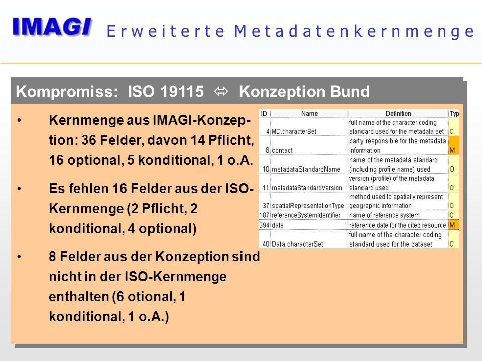 Kompromiss: ISO 19115 Konzeption Bund E r w e i t e r t e M e t a d a t e n k e r n m e n g e Kernmenge aus IMAGI-Konzep- tion: 36 Felder, davon 14 Pf