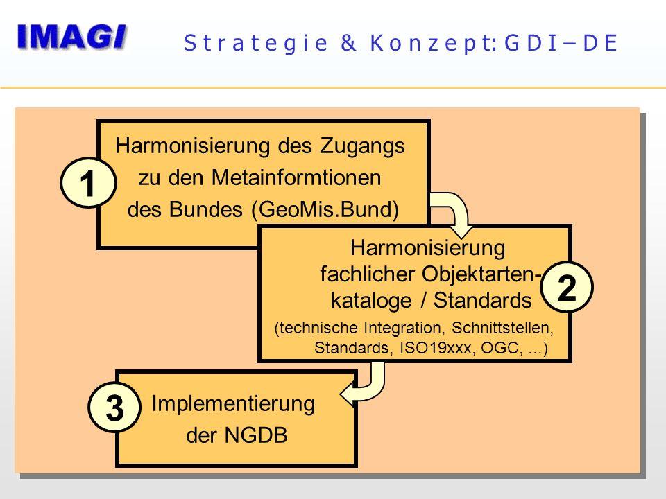 S t r a t e g i e & K o n z e p t: G D I – D E Harmonisierung des Zugangs zu den Metainformtionen des Bundes (GeoMis.Bund) 1 Implementierung der NGDB