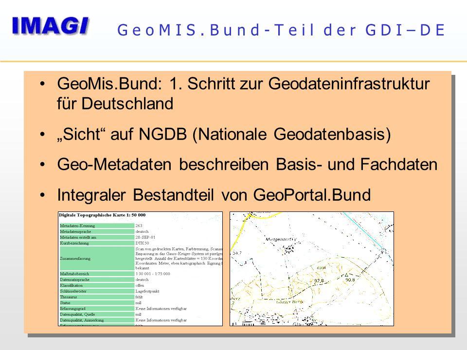 G e o M I S. B u n d - T e i l d e r G D I – D E GeoMis.Bund: 1. Schritt zur Geodateninfrastruktur für Deutschland Sicht auf NGDB (Nationale Geodatenb
