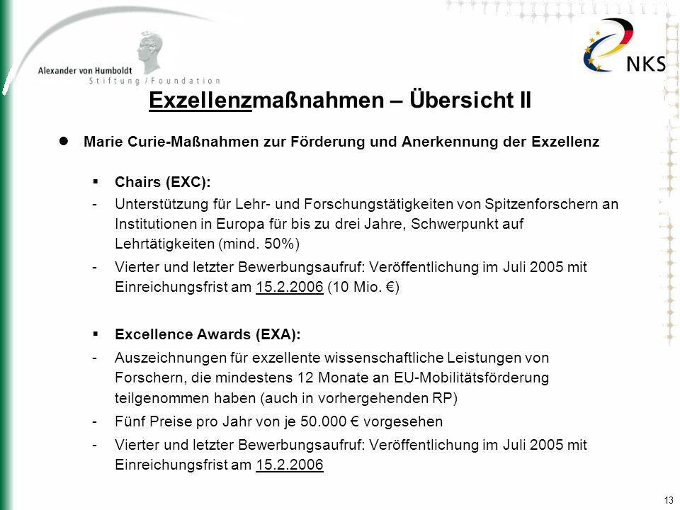 13 Exzellenzmaßnahmen – Übersicht II Marie Curie-Maßnahmen zur Förderung und Anerkennung der Exzellenz Chairs (EXC): -Unterstützung für Lehr- und Fors