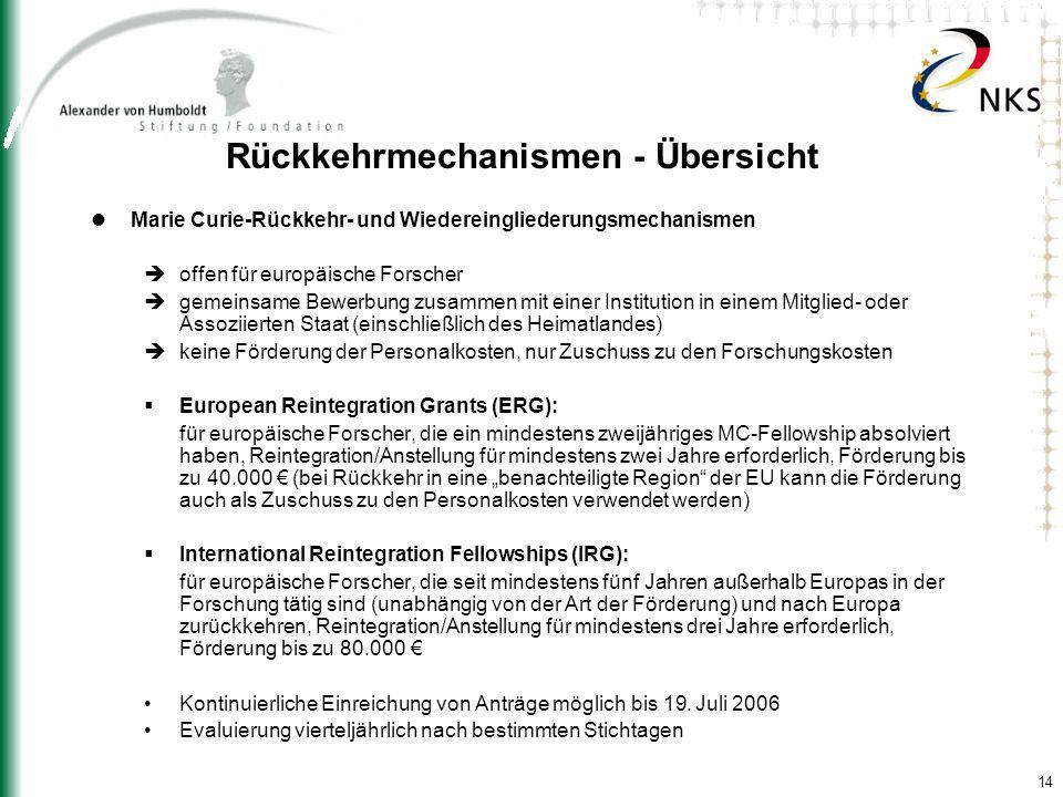 14 Rückkehrmechanismen - Übersicht Marie Curie-Rückkehr- und Wiedereingliederungsmechanismen offen für europäische Forscher gemeinsame Bewerbung zusam