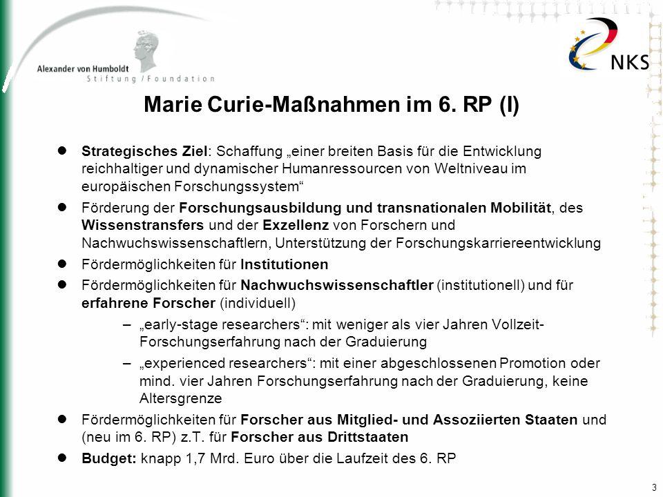 14 Rückkehrmechanismen - Übersicht Marie Curie-Rückkehr- und Wiedereingliederungsmechanismen offen für europäische Forscher gemeinsame Bewerbung zusammen mit einer Institution in einem Mitglied- oder Assoziierten Staat (einschließlich des Heimatlandes) keine Förderung der Personalkosten, nur Zuschuss zu den Forschungskosten European Reintegration Grants (ERG): für europäische Forscher, die ein mindestens zweijähriges MC-Fellowship absolviert haben, Reintegration/Anstellung für mindestens zwei Jahre erforderlich, Förderung bis zu 40.000 (bei Rückkehr in eine benachteiligte Region der EU kann die Förderung auch als Zuschuss zu den Personalkosten verwendet werden) International Reintegration Fellowships (IRG): für europäische Forscher, die seit mindestens fünf Jahren außerhalb Europas in der Forschung tätig sind (unabhängig von der Art der Förderung) und nach Europa zurückkehren, Reintegration/Anstellung für mindestens drei Jahre erforderlich, Förderung bis zu 80.000 Kontinuierliche Einreichung von Anträge möglich bis 19.