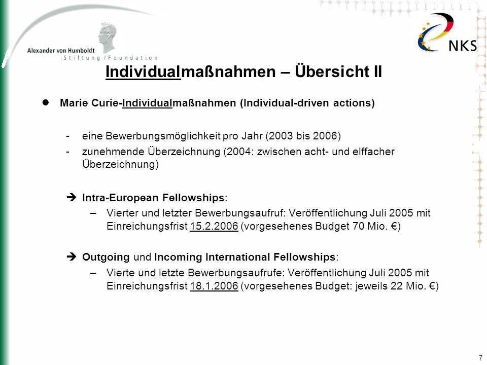 7 Individualmaßnahmen – Übersicht II Marie Curie-Individualmaßnahmen (Individual-driven actions) -eine Bewerbungsmöglichkeit pro Jahr (2003 bis 2006)