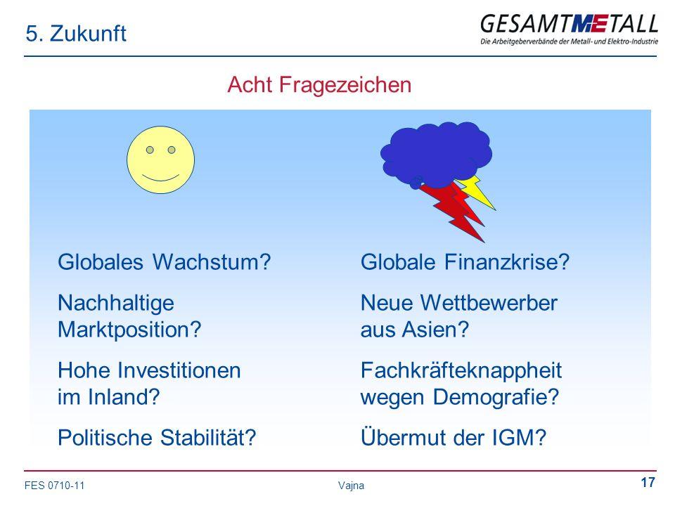 FES 0710-11 Vajna 17 5. Zukunft Globales Wachstum? Nachhaltige Marktposition? Hohe Investitionen im Inland? Politische Stabilität? Globale Finanzkrise