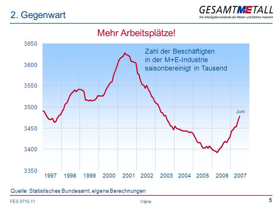 FES 0710-11 Vajna 5 2. Gegenwart Zahl der Beschäftigten in der M+E-Industrie saisonbereinigt in Tausend Quelle: Statistisches Bundesamt, eigene Berech