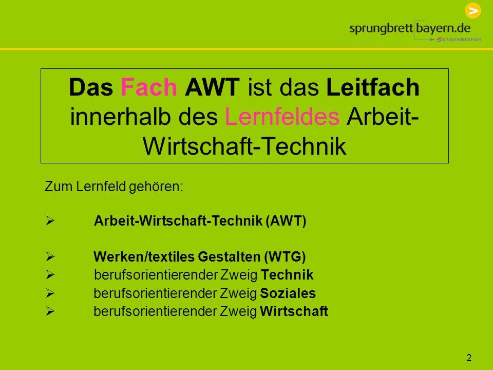 2 Das Fach AWT ist das Leitfach innerhalb des Lernfeldes Arbeit- Wirtschaft-Technik Zum Lernfeld gehören: Arbeit-Wirtschaft-Technik (AWT) Werken/texti