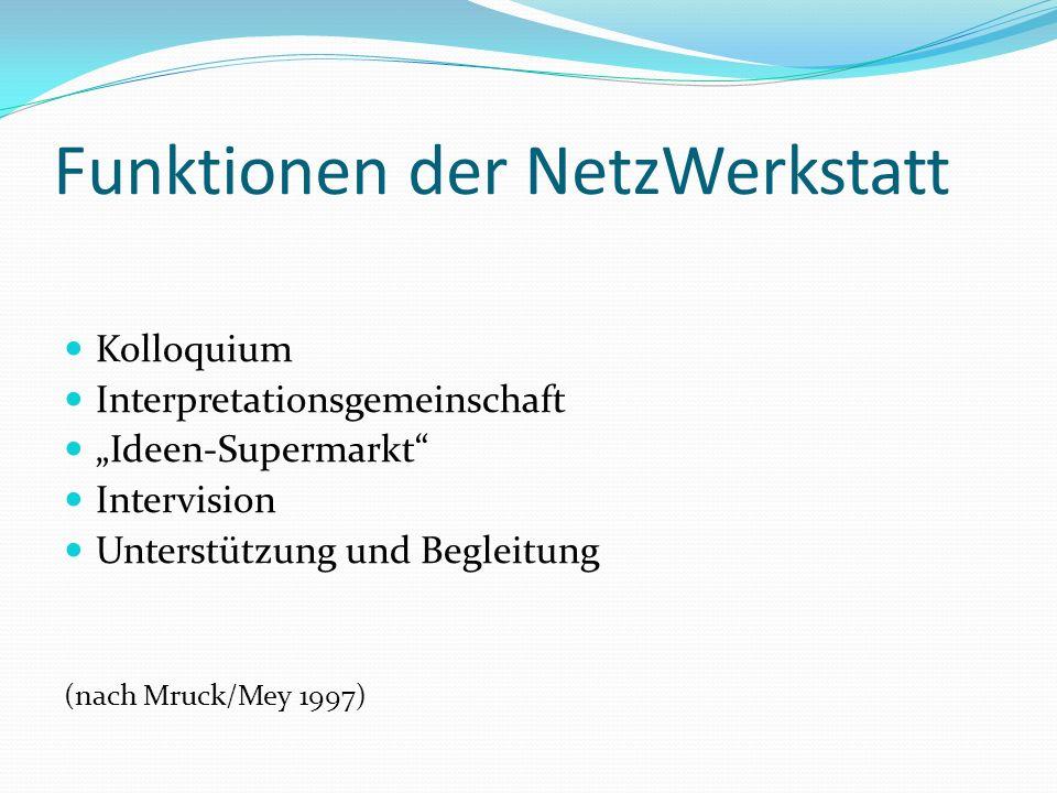Funktionen der NetzWerkstatt Kolloquium Interpretationsgemeinschaft Ideen-Supermarkt Intervision Unterstützung und Begleitung (nach Mruck/Mey 1997)