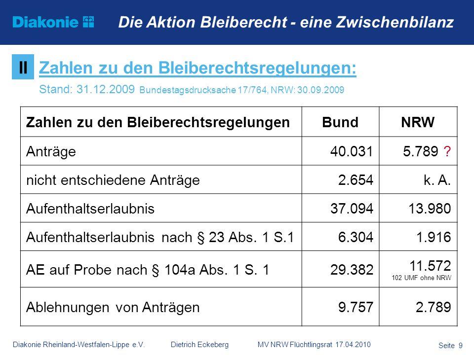 Diakonie Rheinland-Westfalen-Lippe e.V. Dietrich Eckeberg MV NRW Flüchtlingsrat 17.04.2010 Seite 9 Die Aktion Bleiberecht - eine Zwischenbilanz Zahlen