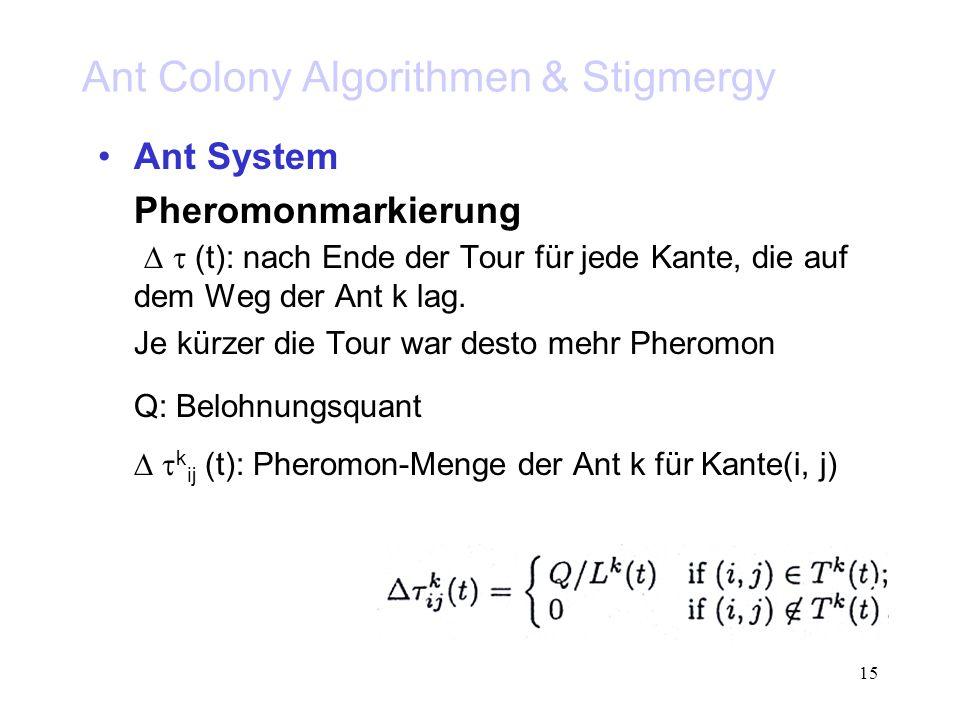 15 Ant Colony Algorithmen & Stigmergy Ant System Pheromonmarkierung (t): nach Ende der Tour für jede Kante, die auf dem Weg der Ant k lag. Je kürzer d
