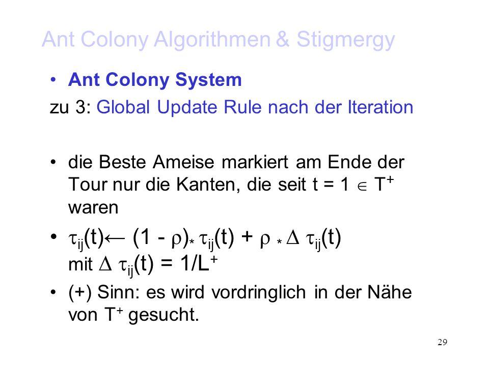 29 Ant Colony Algorithmen & Stigmergy Ant Colony System zu 3: Global Update Rule nach der Iteration die Beste Ameise markiert am Ende der Tour nur die Kanten, die seit t = 1 T + waren ij (t) (1 - ρ ) * ij (t) + ρ * ij (t) mit ij (t) = 1/L + (+) Sinn: es wird vordringlich in der Nähe von T + gesucht.