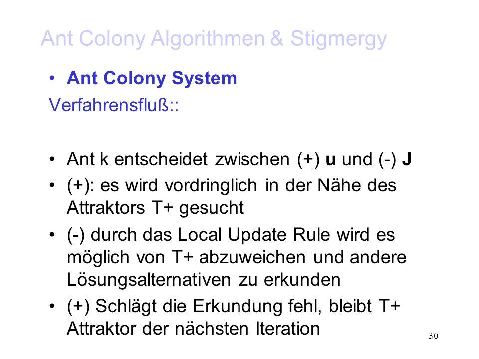 30 Ant Colony Algorithmen & Stigmergy Ant Colony System Verfahrensfluß:: Ant k entscheidet zwischen (+) u und (-) J (+): es wird vordringlich in der Nähe des Attraktors T+ gesucht (-) durch das Local Update Rule wird es möglich von T+ abzuweichen und andere Lösungsalternativen zu erkunden (+) Schlägt die Erkundung fehl, bleibt T+ Attraktor der nächsten Iteration