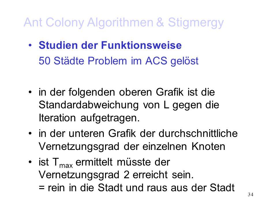 34 Ant Colony Algorithmen & Stigmergy Studien der Funktionsweise 50 Städte Problem im ACS gelöst in der folgenden oberen Grafik ist die Standardabweic