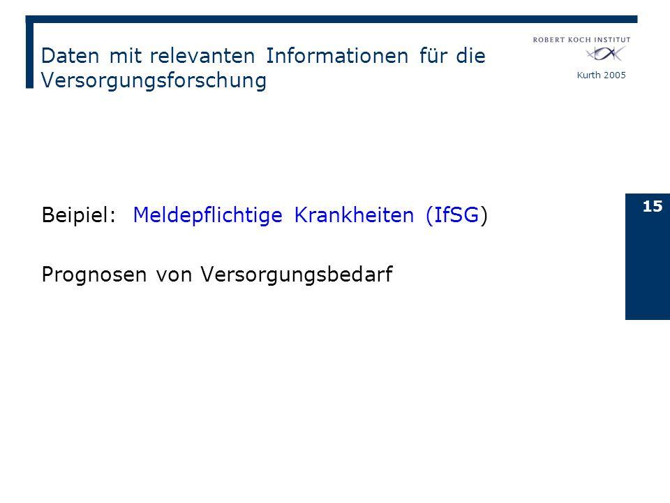 Kurth 2005 15 Daten mit relevanten Informationen für die Versorgungsforschung Beipiel: Meldepflichtige Krankheiten (IfSG) Prognosen von Versorgungsbed
