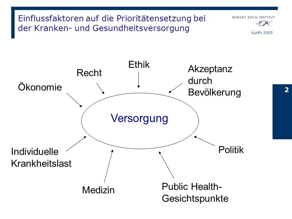 Kurth 2005 2 Versorgung Ethik Ökonomie Individuelle Krankheitslast Medizin Public Health- Gesichtspunkte Politik Akzeptanz durch Bevölkerung Recht Ein