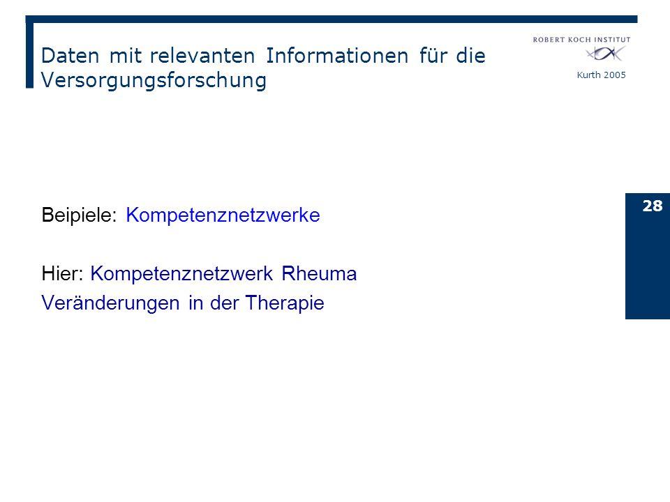 Kurth 2005 28 Daten mit relevanten Informationen für die Versorgungsforschung Beipiele: Kompetenznetzwerke Hier: Kompetenznetzwerk Rheuma Veränderunge