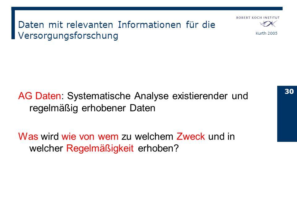 Kurth 2005 30 Daten mit relevanten Informationen für die Versorgungsforschung AG Daten: Systematische Analyse existierender und regelmäßig erhobener D