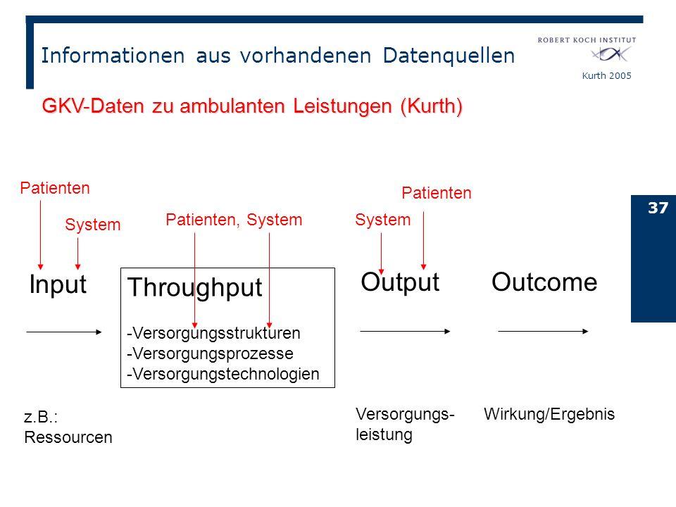 Kurth 2005 37 Input Throughput -Versorgungsstrukturen -Versorgungsprozesse -Versorgungstechnologien Output Outcome z.B.: Ressourcen Versorgungs- leist