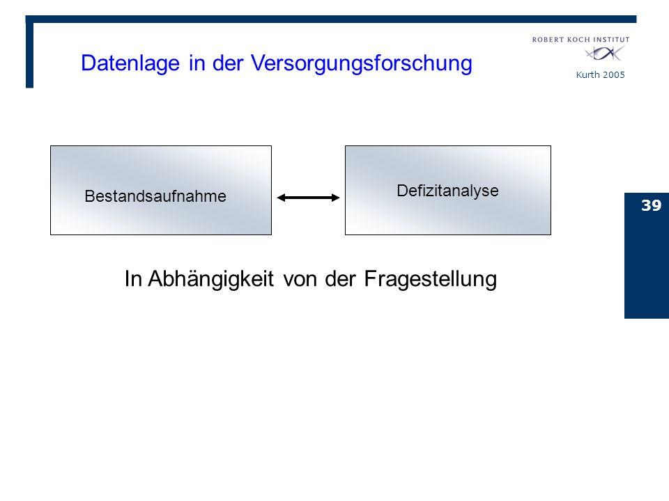 Kurth 2005 39. Bestandsaufnahme Defizitanalyse In Abhängigkeit von der Fragestellung Datenlage in der Versorgungsforschung