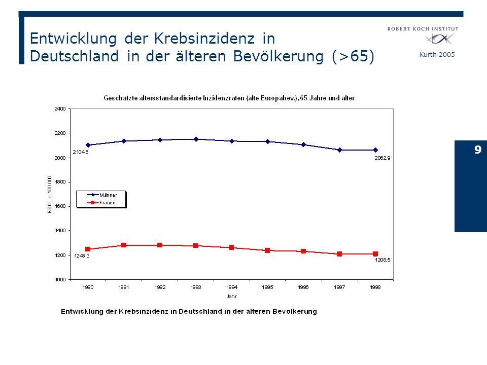 Kurth 2005 9 Entwicklung der Krebsinzidenz in Deutschland in der älteren Bevölkerung (>65)