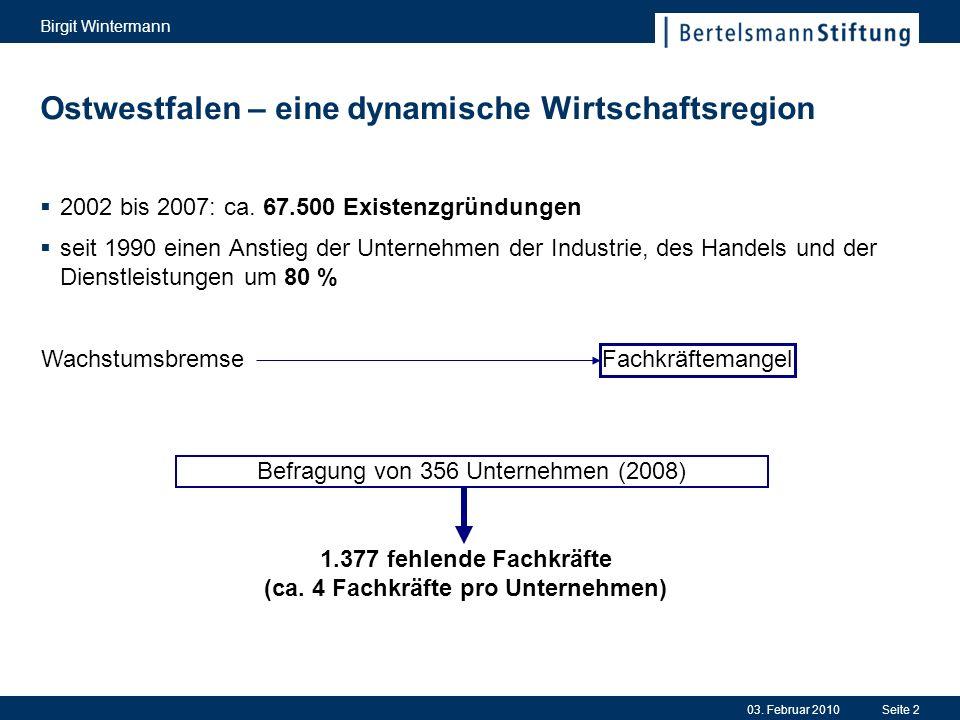 03. Februar 2010 Birgit Wintermann Seite 2 Ostwestfalen – eine dynamische Wirtschaftsregion 2002 bis 2007: ca. 67.500 Existenzgründungen seit 1990 ein