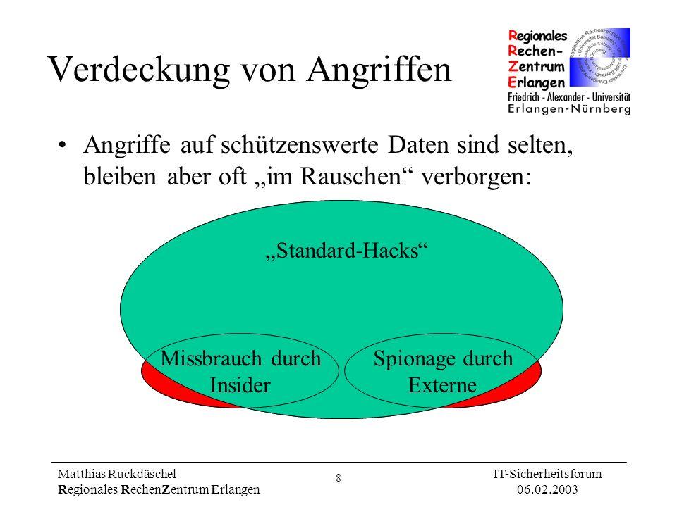 9 Matthias Ruckdäschel Regionales RechenZentrum Erlangen IT-Sicherheitsforum 06.02.2003 Standard-Hacks Knacken einfacher / fehlender Passworte Ausnutzen von bekannten Schwachstellen Trojaner über Mail / IRC verschickt oder versteckt in Software (z.B.