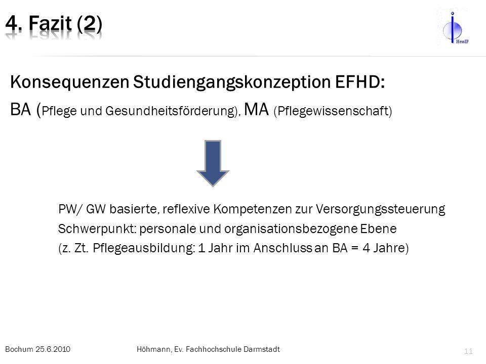 Konsequenzen Studiengangskonzeption EFHD: BA ( Pflege und Gesundheitsförderung), MA (Pflegewissenschaft) PW/ GW basierte, reflexive Kompetenzen zur Versorgungssteuerung Schwerpunkt: personale und organisationsbezogene Ebene (z.