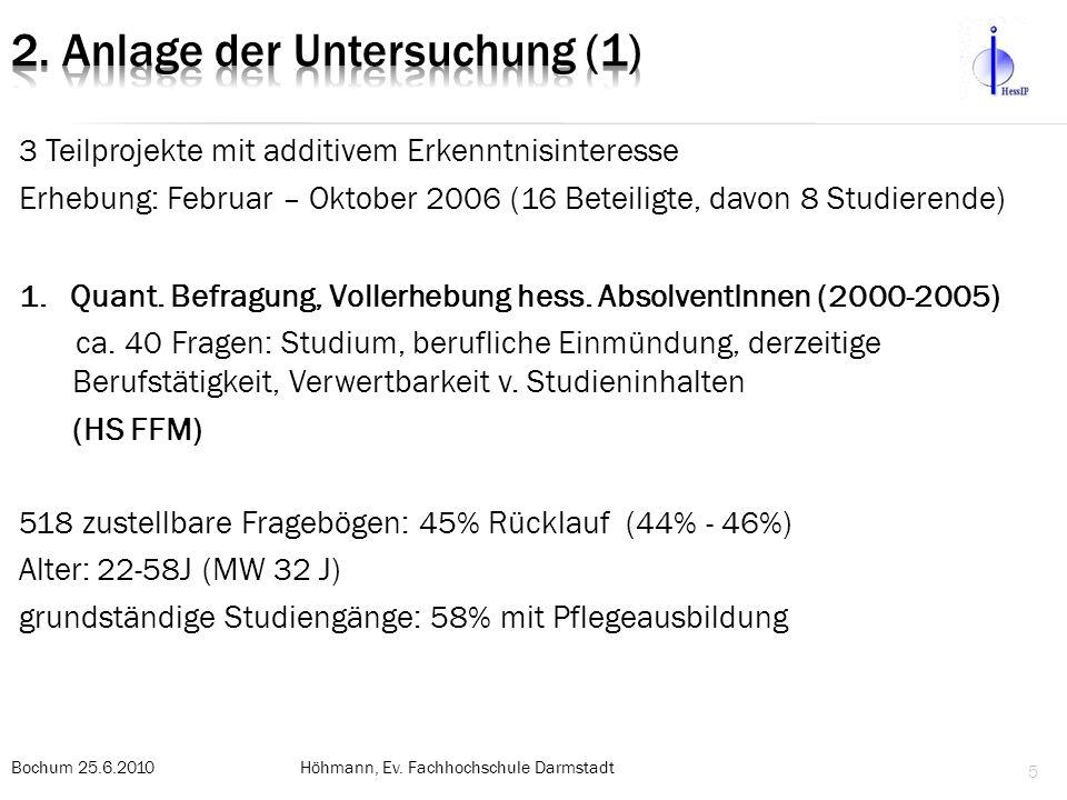 3 Teilprojekte mit additivem Erkenntnisinteresse Erhebung: Februar – Oktober 2006 (16 Beteiligte, davon 8 Studierende) 1.