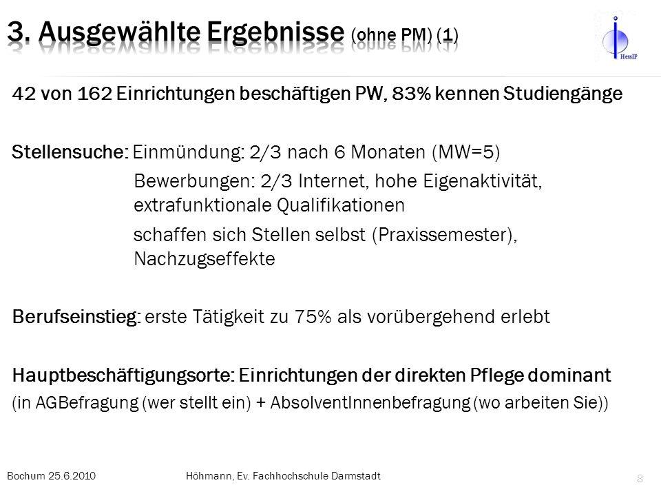 Tätigkeits-/Einsatzgebiete: 40% der AbsolventInnen: k.A.