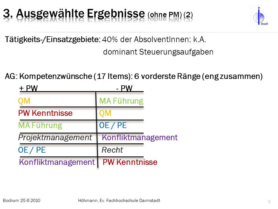 Vorgehen: HS nun eigene Alumnibefragungen Hessen Rahmendaten: Pflegemonitor Inhalte: Follow – ups spez.