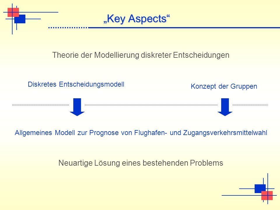 Key Aspects Diskretes Entscheidungsmodell Konzept der Gruppen Allgemeines Modell zur Prognose von Flughafen- und Zugangsverkehrsmittelwahl Theorie der