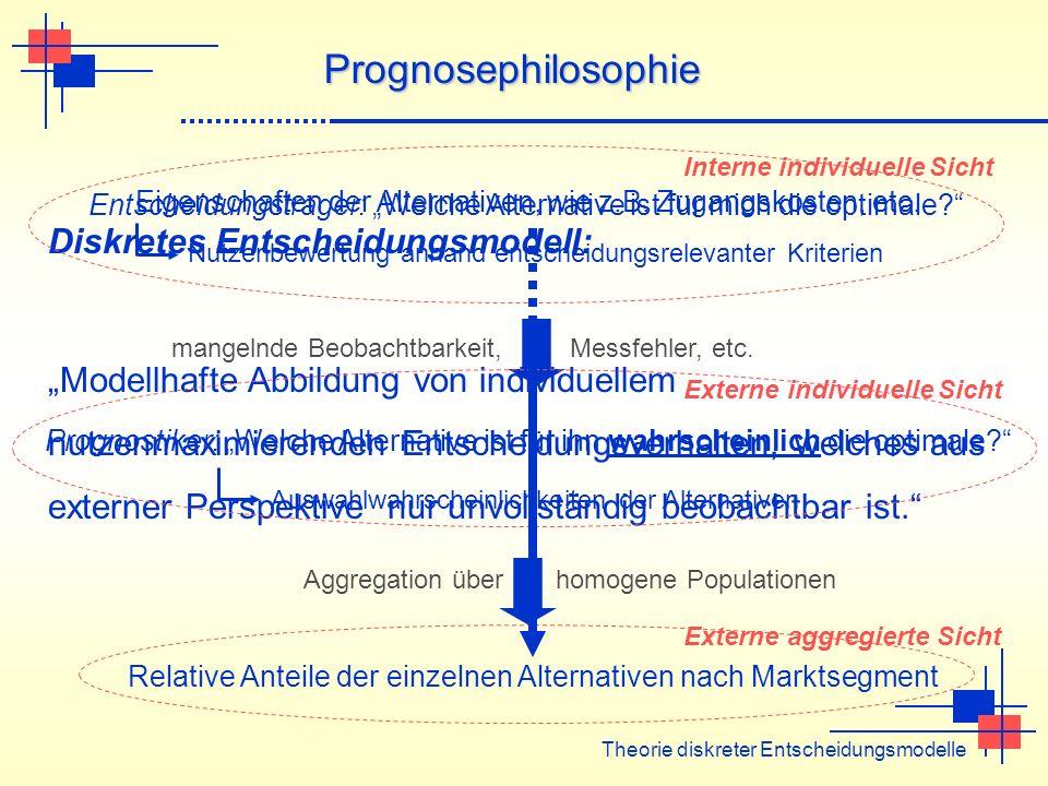 Theorie diskreter Entscheidungsmodelle Logit- und nested Logit-Modell Entscheidungskriterium: Nutzen einer Alternative i: U i = V i + ε i Aus externer Sicht deterministischer bzw.