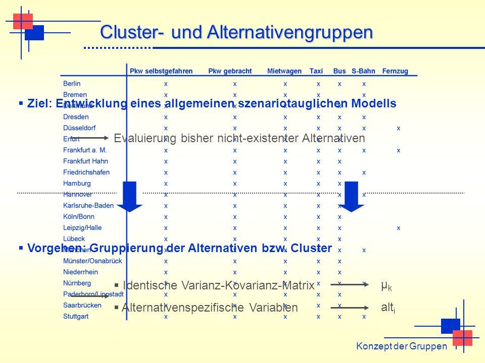 Konzept der Gruppen Cluster- und Alternativengruppen Ziel: Entwicklung eines allgemeinen szenariotauglichen Modells Evaluierung bisher nicht-existente