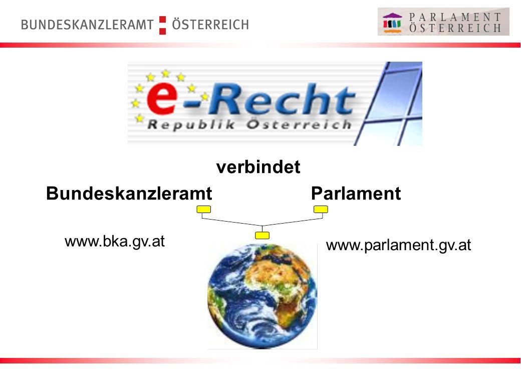 verbindet Bundeskanzleramt Parlament www.bka.gv.at www.parlament.gv.at