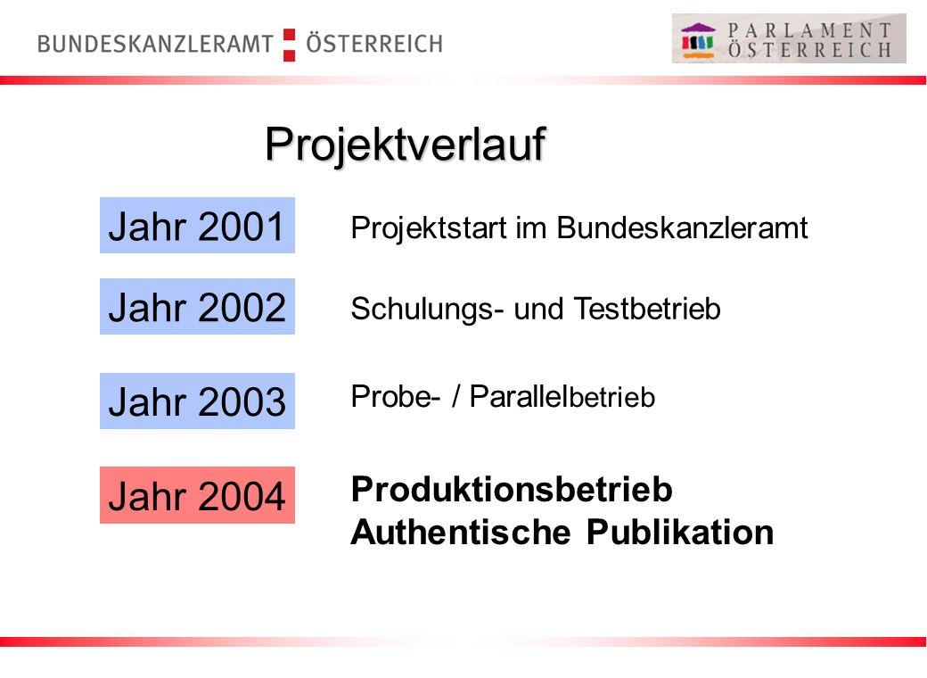 Jahr 2001 Projektstart im Bundeskanzleramt Jahr 2002 Schulungs- und Testbetrieb Jahr 2003 Probe- / Parallel betrieb Jahr 2004 Produktionsbetrieb Authe