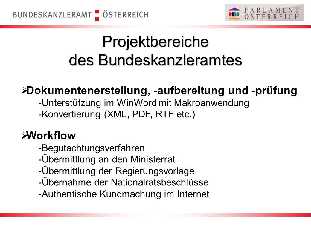 Signaturerstellung & Signaturprüfung - MOA (Module für Online-Applikationen) Publikation im Internet - RIS (Rechtsinformationssystem des Bundes) Projektbereiche des Bundeskanzleramtes Dokumentenkonvertierung - Formate DOC, RTF, PDF, XML, XHTML
