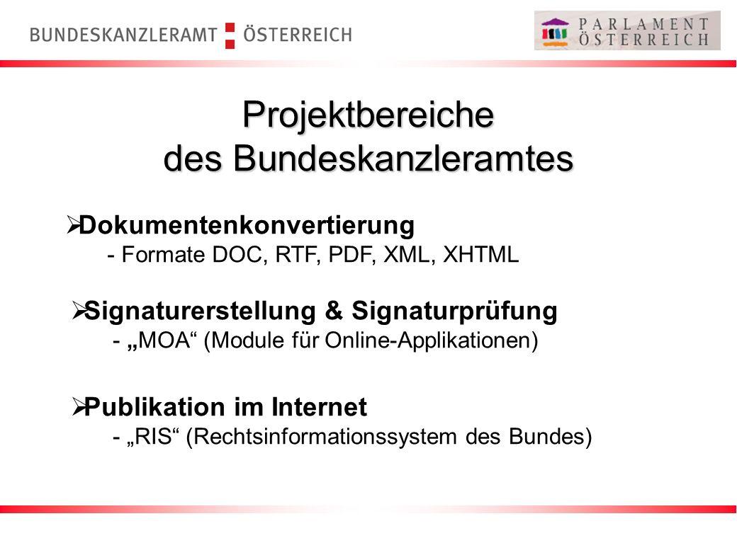 Signaturerstellung & Signaturprüfung - MOA (Module für Online-Applikationen) Publikation im Internet - RIS (Rechtsinformationssystem des Bundes) Proje
