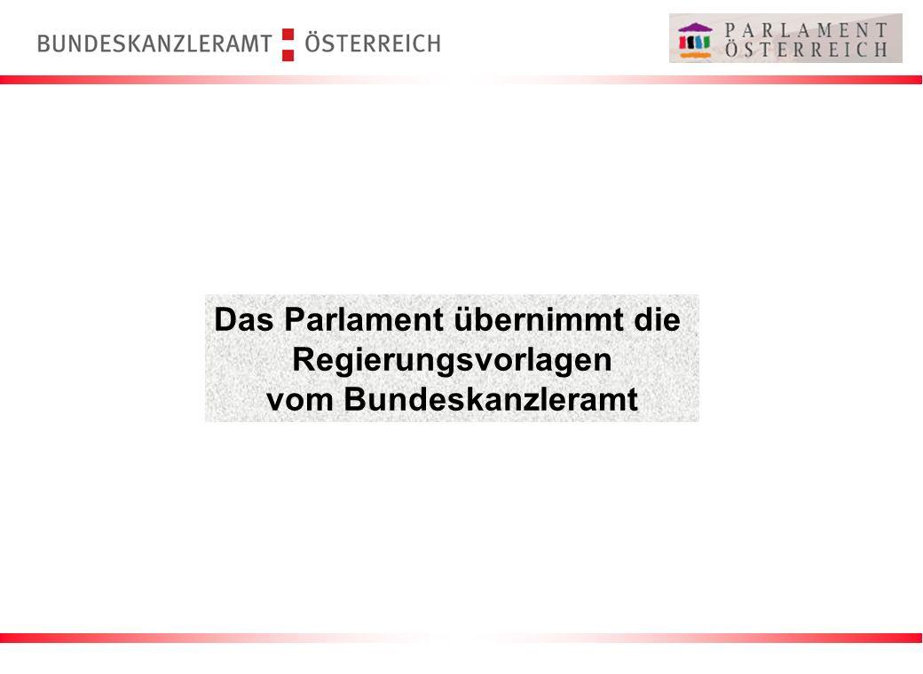 Das Parlament übernimmt die Regierungsvorlagen vom Bundeskanzleramt