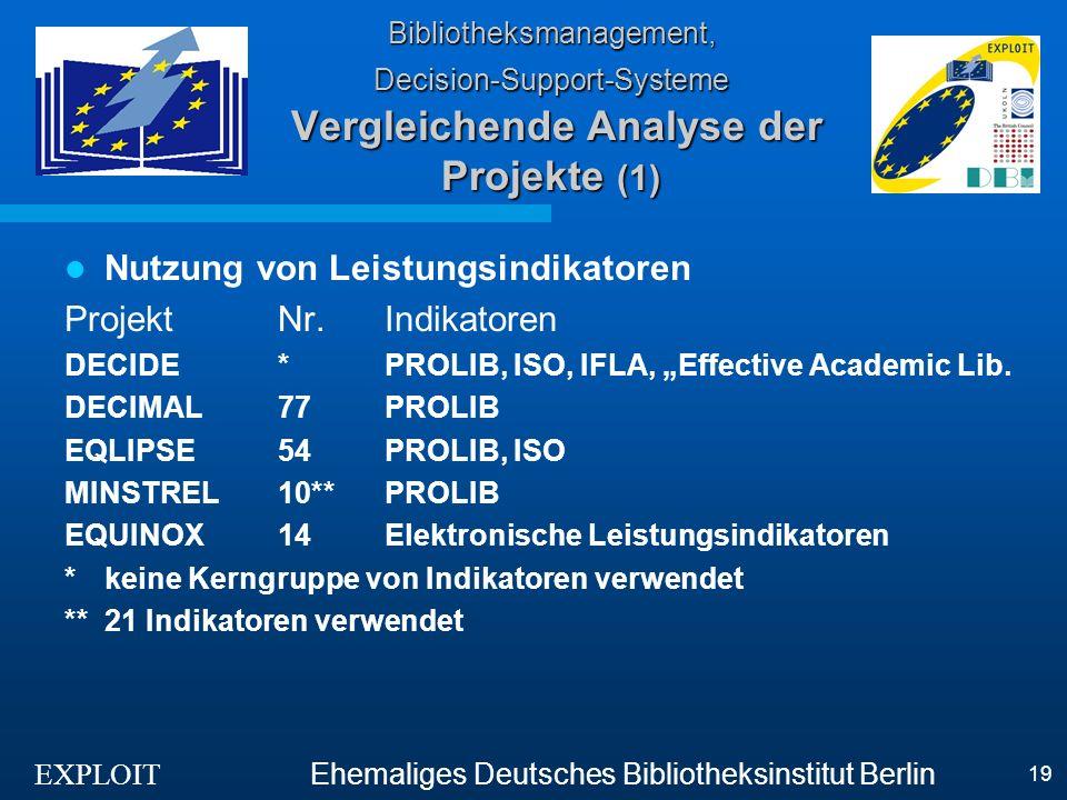 EXPLOIT Ehemaliges Deutsches Bibliotheksinstitut Berlin 19 Bibliotheksmanagement, Decision-Support-Systeme Vergleichende Analyse der Projekte (1) Nutz