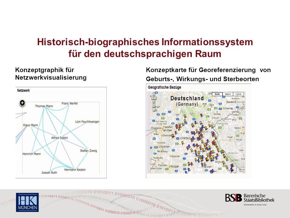 Historisch-biographisches Informationssystem für den deutschsprachigen Raum Konzeptgraphik für Netzwerkvisualisierung Konzeptkarte für Georeferenzieru
