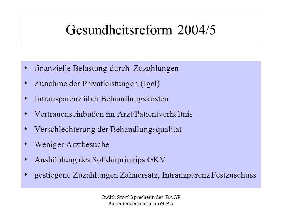 Judith Storf Sprecherin der BAGP Patientenvertreterin im G-BA Gesundheitsreform 2004/5 finanzielle Belastung durch Zuzahlungen Zunahme der Privatleist