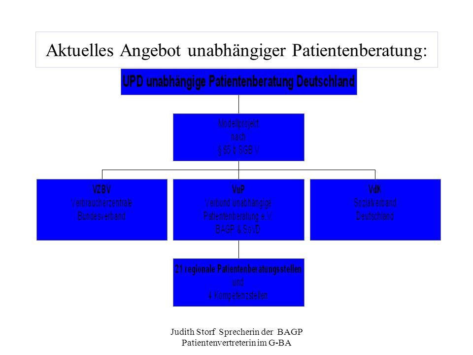 Judith Storf Sprecherin der BAGP Patientenvertreterin im G-BA Aktuelles Angebot unabhängiger Patientenberatung: