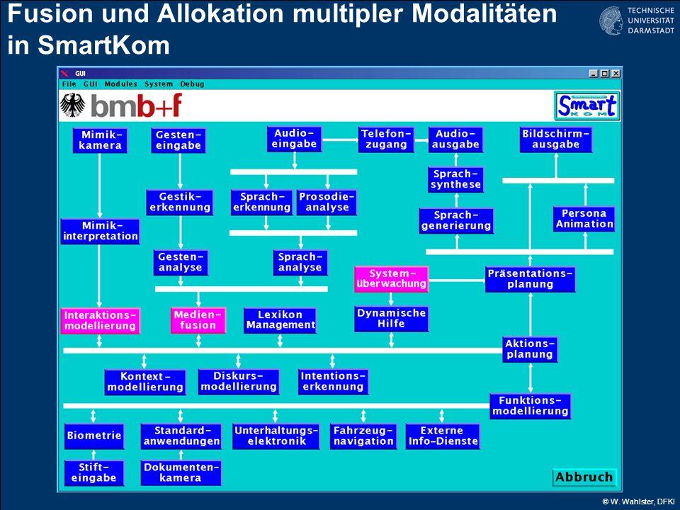 © W. Wahlster, DFKI Fusion und Allokation multipler Modalitäten in SmartKom